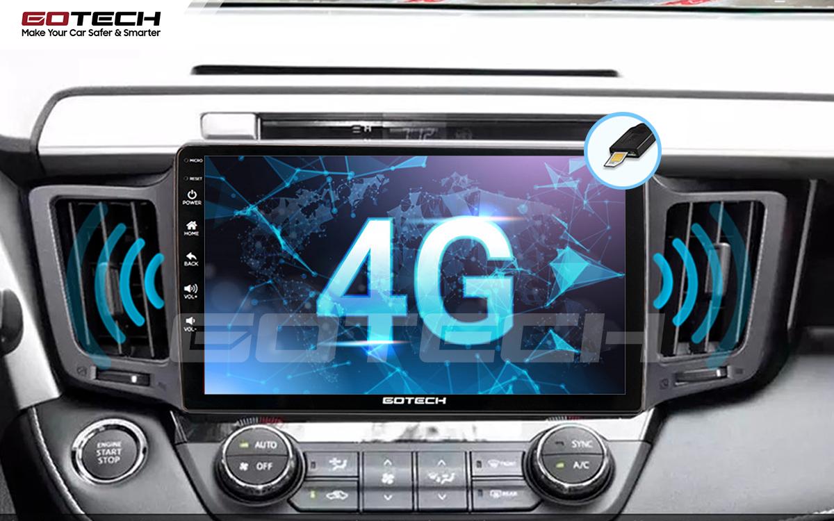 Sim 4G kết nối internet tốc độ cao trên màn hình ô tô GOTECH cho xe Toyota Rav4 2013-2014