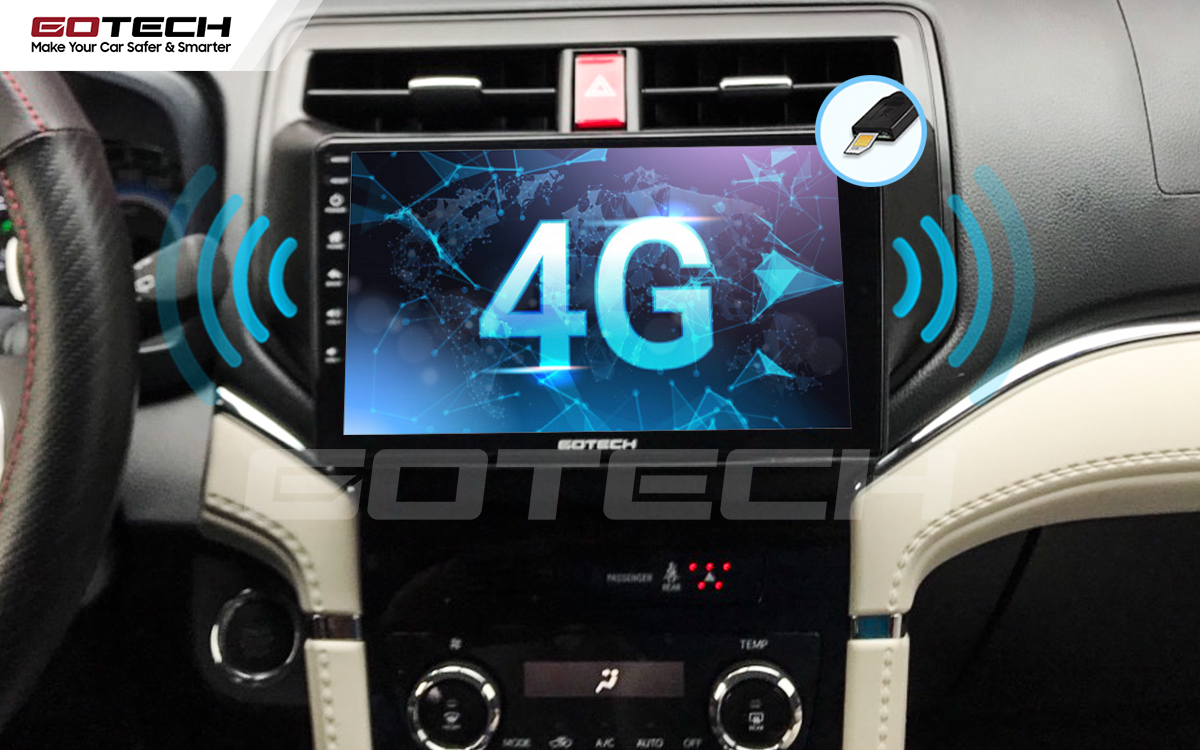 Sim 4G kết nối internet tốc độ cao trên màn hình ô tô GOTECH cho xe Toyota Rush 2018-2020