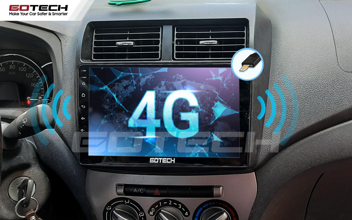 Sim 4G kết nối internet tốc độ cao trên màn hình ô tô GOTECH cho xe Toyota Wigo 2018-2020