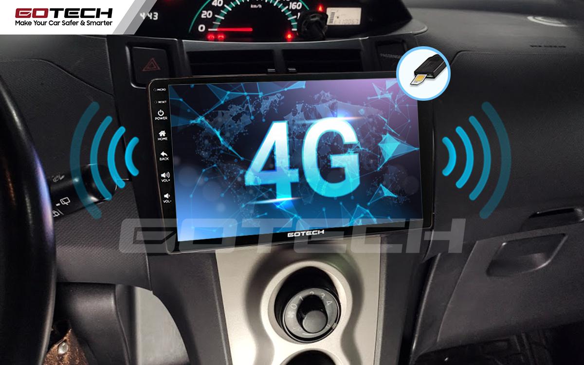 Sim 4G kết nối internet tốc độ cao trên màn hình ô tô GOTECH cho xe Toyota Yaris Hatchback 2005-2013