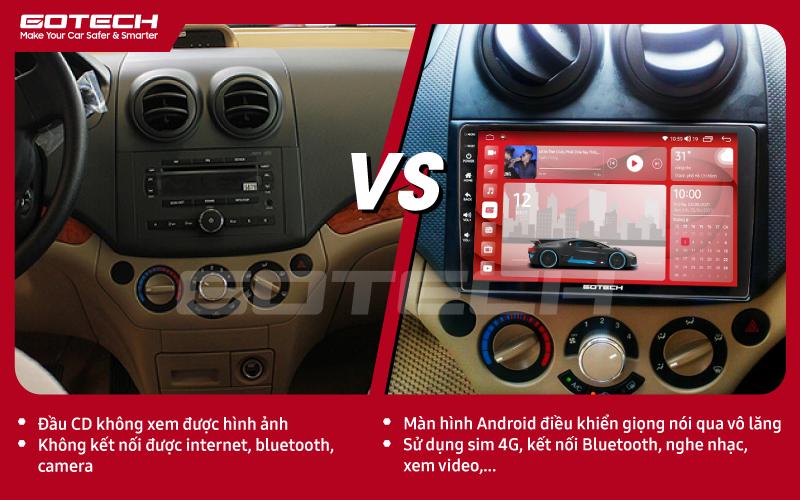 So sánh trước và sau khi lắp đặt màn hình ô tô GOTECH cho xe Chevrolet Aveo 2011-2018