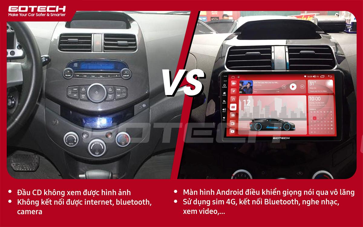 So sánh trước và sau khi lắp đặt màn hình ô tô GOTECH cho xe Chevrolet Spark Matiz 2012-2016