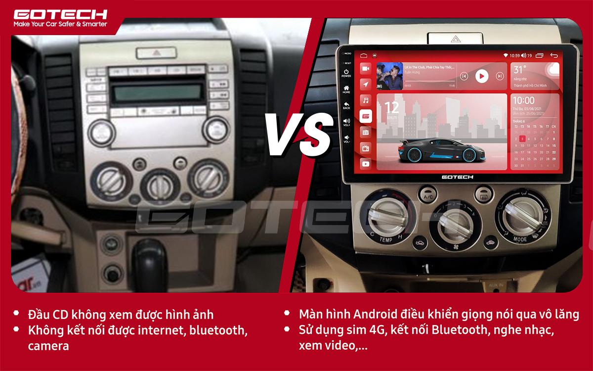 So sánh trước và sau khi lắp đặt màn hình ô tô GOTECH cho xe Ford Everest 2009-2015