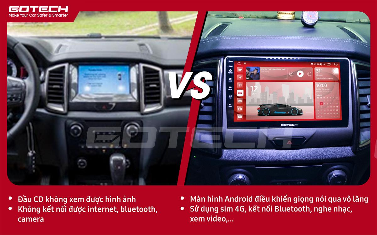 So sánh trước và sau khi lắp đặt màn hình ô tô GOTECH cho xe Ford Everest 2019-2020