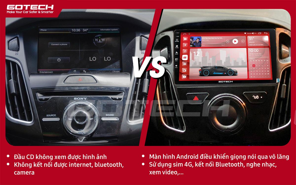 So sánh trước và sau khi lắp đặt màn hình ô tô GOTECH cho xe Ford Focus 2014-2018