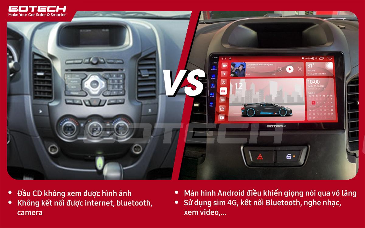 So sánh trước và sau khi lắp đặt màn hình ô tô GOTECH cho xe Ford Ranger 2013-2018
