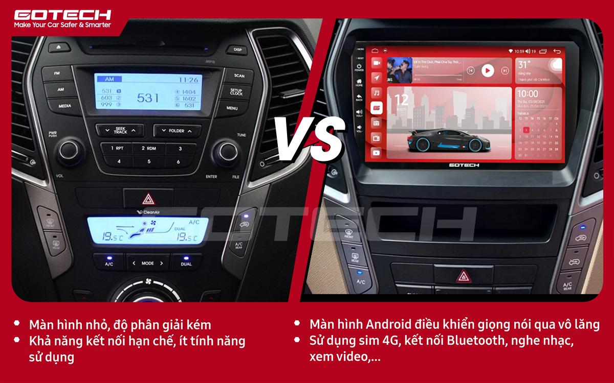 So sánh trước và sau khi lắp đặt màn hình ô tô GOTECH cho xe Hyundai Santafe 2013-2014