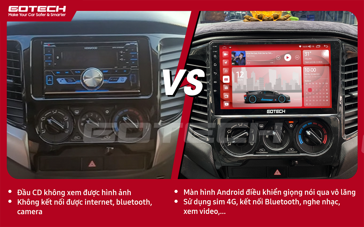So sánh trước và sau ki lắp đặt màn hình ô tô GOTECH cho xe Mitsubishi Triton 2015-2018.