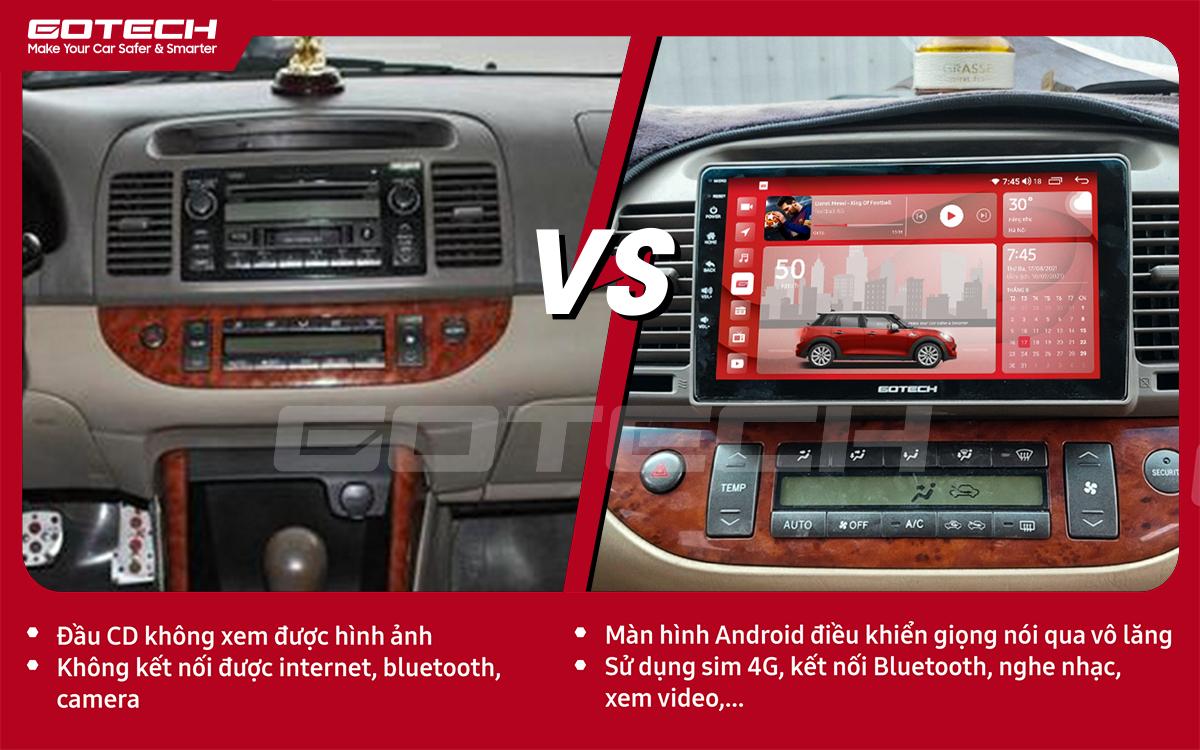 So sánh trước và sau khi lắp đặt màn hình ô tô GOTECH cho xe Toyota Camry 2003-2006