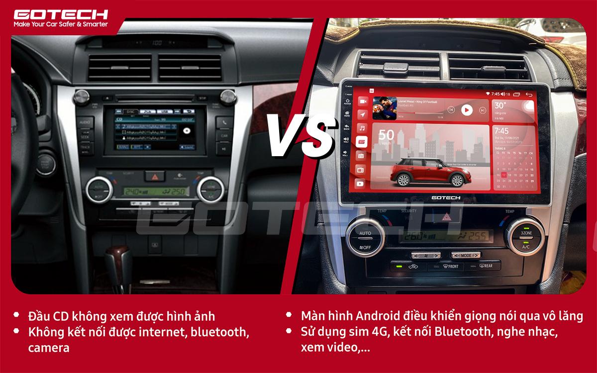 So sánh trước và sau khi lắp đặt màn hình ô tô GOTECH cho xe Toyota Camry 2013-2014