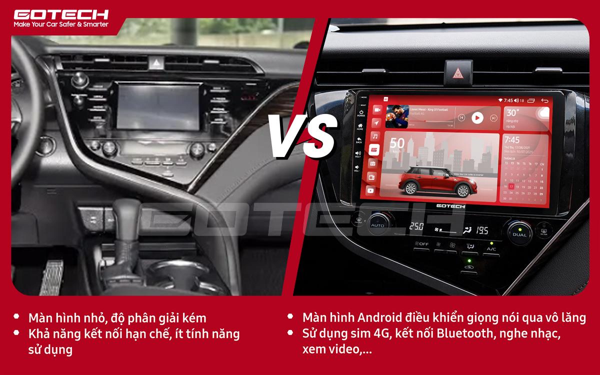 So sánh trước và sau khi lắp đặt màn hình ô tô GOTECH cho xe Toyota Camry 2019-2020