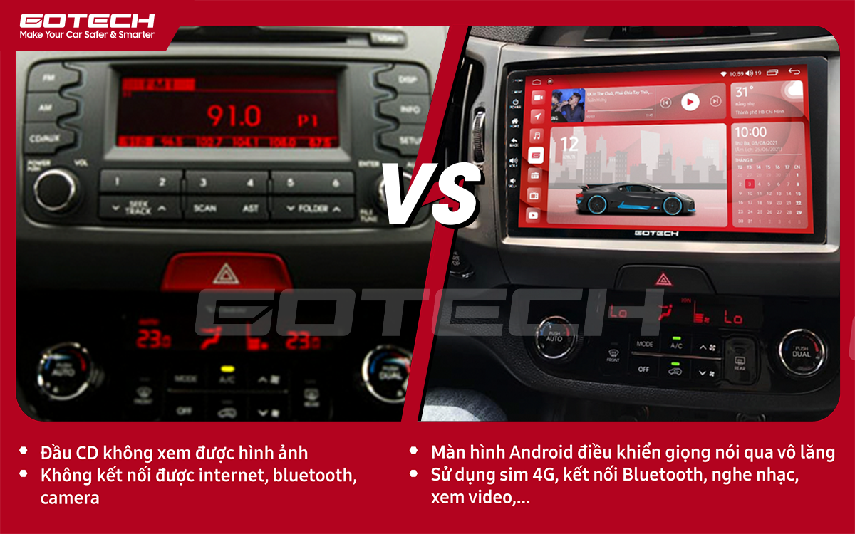 Hình ảnh trước và sau khi lắp đặt màn hình ô tô GOTECH cho xe Kia Sportage 2011 - 2014