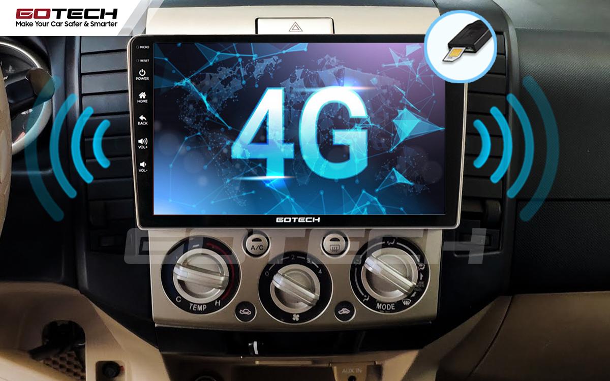 Sim 4G kết nối internet tốc độ cao trên màn hình ô tô GOTECH cho xe Ford Everest 2009-2015