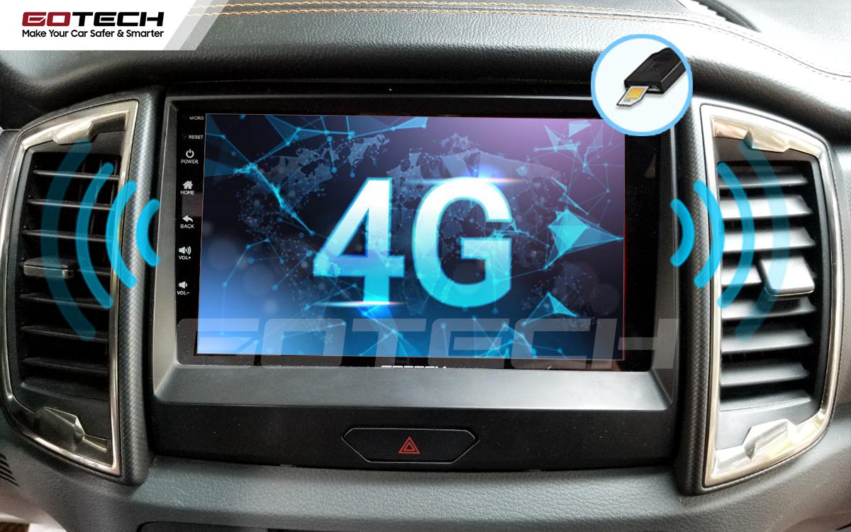 Sim 4G kết nối internet tốc độ cao trên màn hình ô tô GOTECH cho xe Ford Ranger Wildtrak