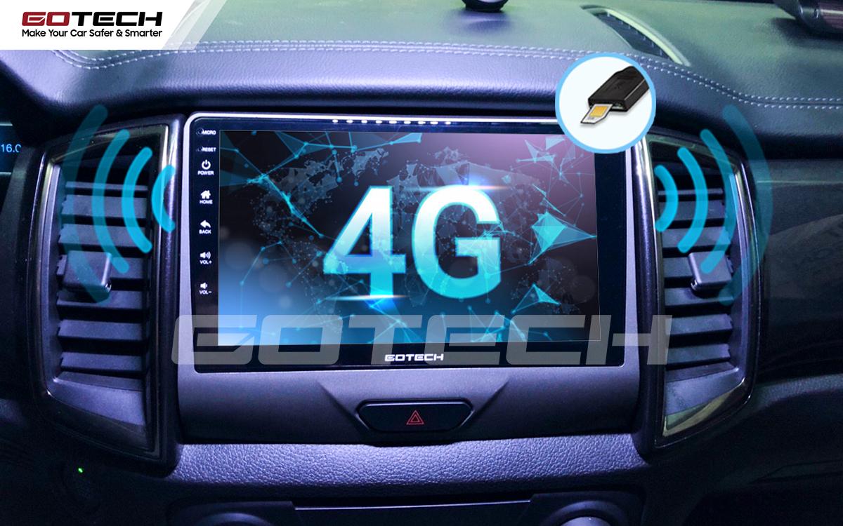 Sim 4G kết nối internet tốc độ cao trên màn hình ô tô GOTECH cho xe Ford Ranger XLS, XLT 2019-2020