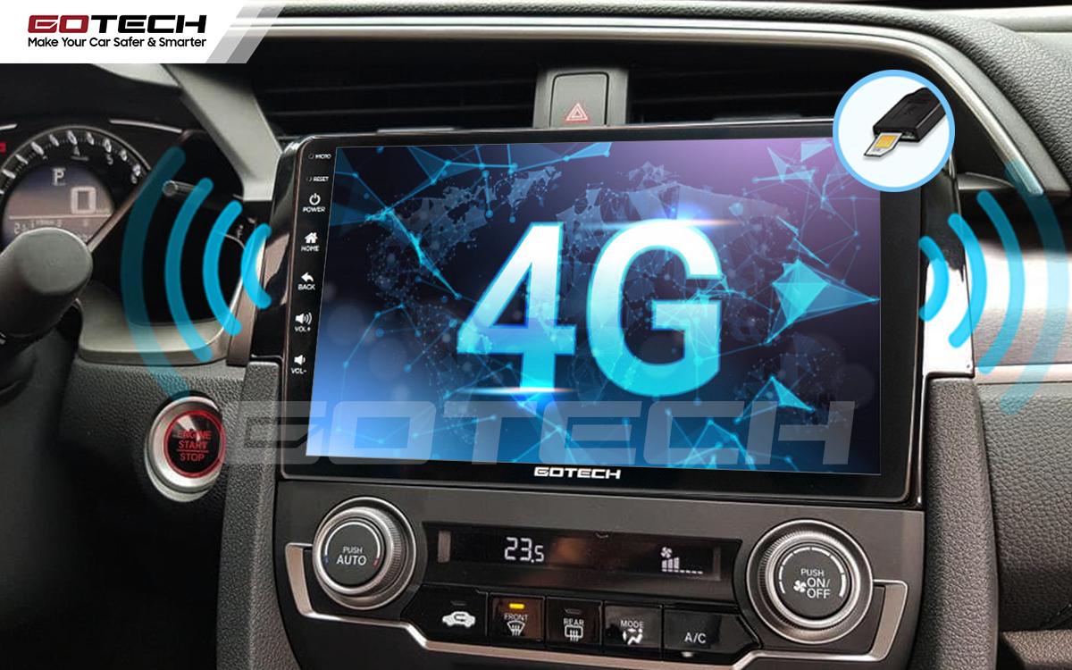 Sim 4G kết nối internet tốc độ cao trên màn hình ô tô GOTECH cho xe Honda Civic 2018-2019