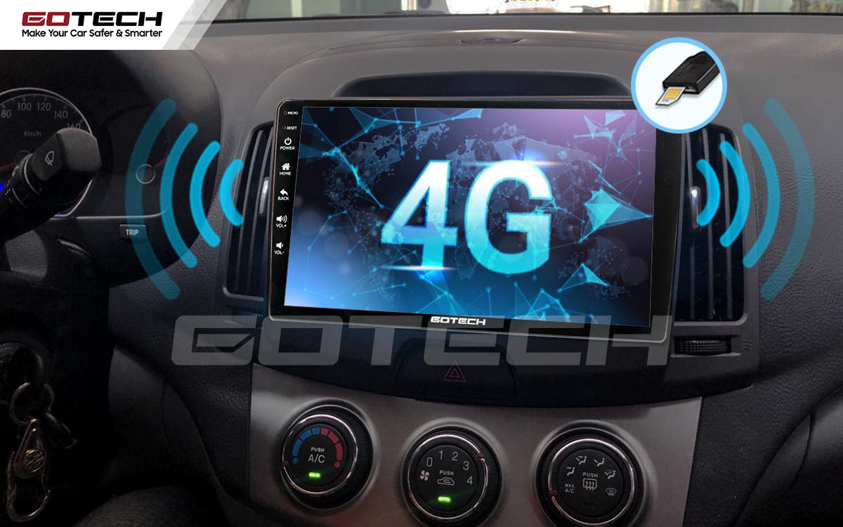 Sim 4G kết nối internet tốc độ cao trên màn hình ô tô GOTECH cho xe Hyundai Avante 2008-2016