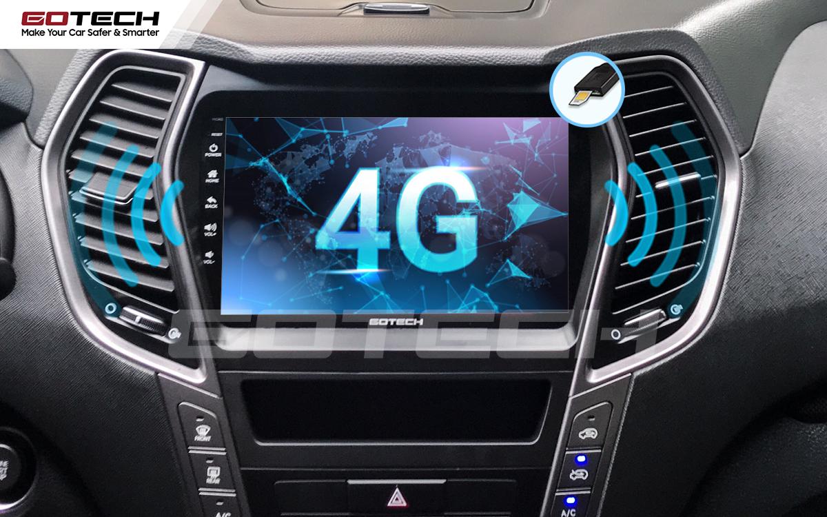Sim 4G kết nối internet tốc độ cao trên màn hình ô tô GOTECH cho xe Hyundai Santafe 2015-2018