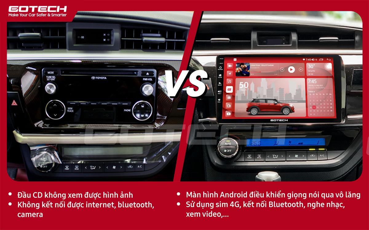 Hình ảnh trước và sau khi lắp đặt màn hình ô tô GOTECH cho xe Toyota Altis 2014 - 2017