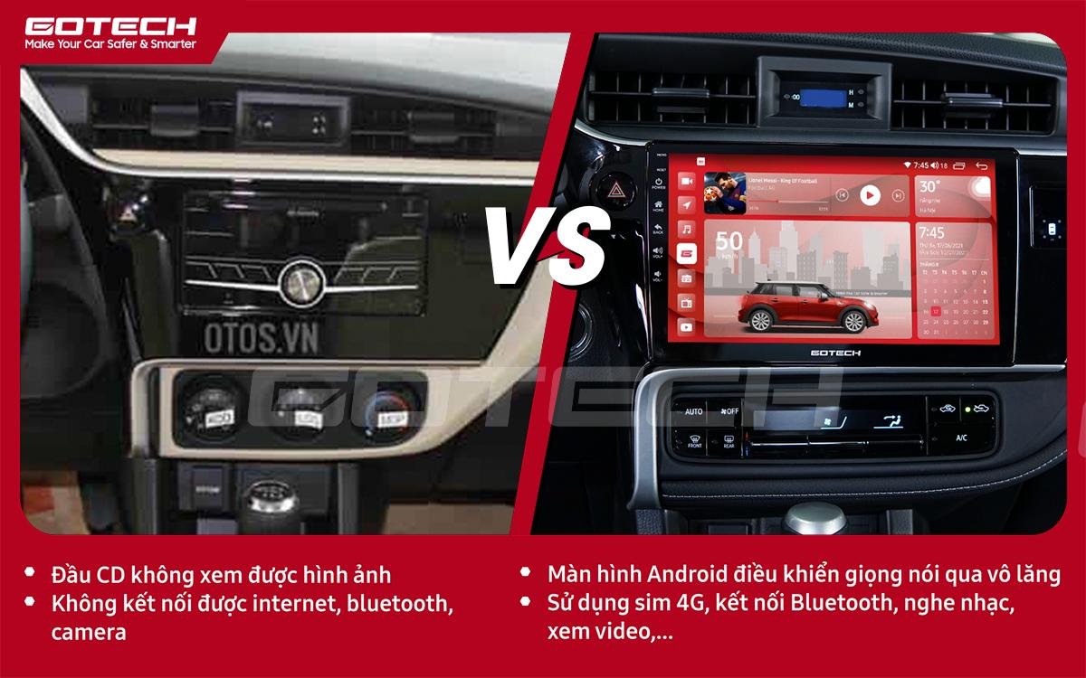 Hình ảnh trước và sau khi lắp đặt màn hình ô tô GOTECH cho xe Toyota Altis 2018 - 2019
