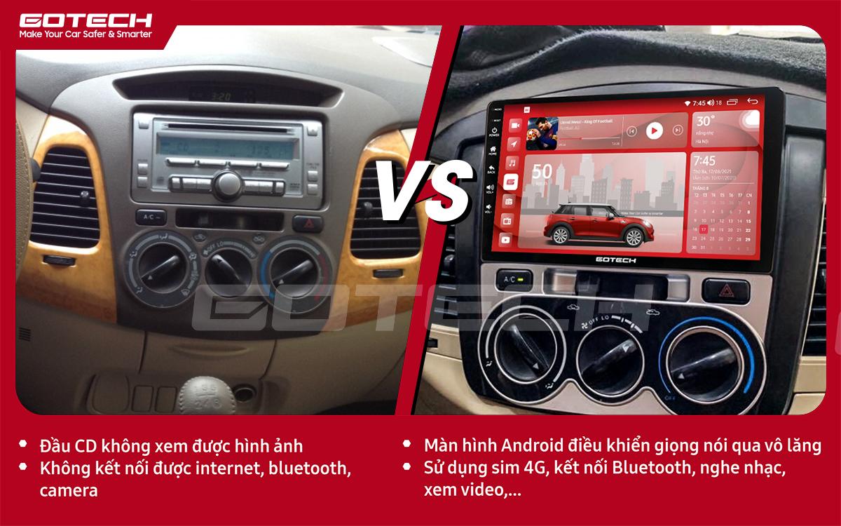 So sánh trước và sau khi lắp đặt màn hình ô tô Gotech cho xe Toyota Innova 2006-2011.