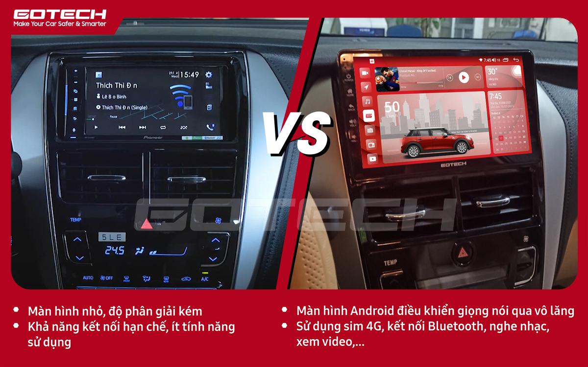 Hình ảnh trước và sau khi lắp đặt màn hình ô tô GOTECH cho xe Toyota Vios G 2019 - 2020