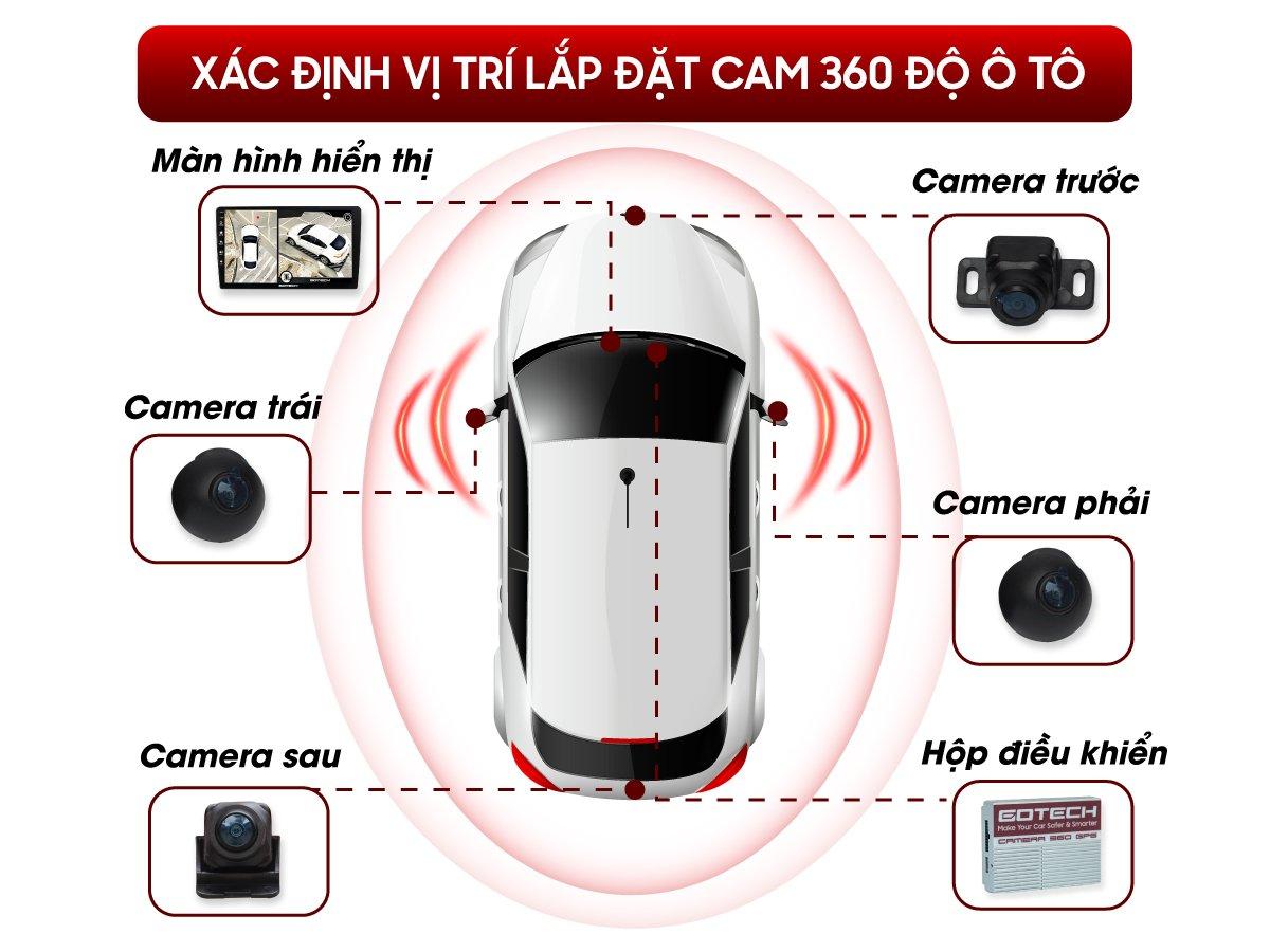 Xác định vị trí lắp đặt camera 360 ô tô